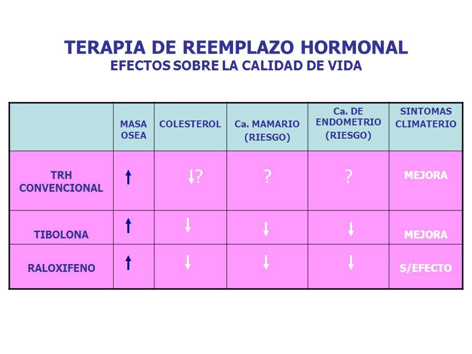 TERAPIA DE REEMPLAZO HORMONAL EFECTOS SOBRE LA CALIDAD DE VIDA