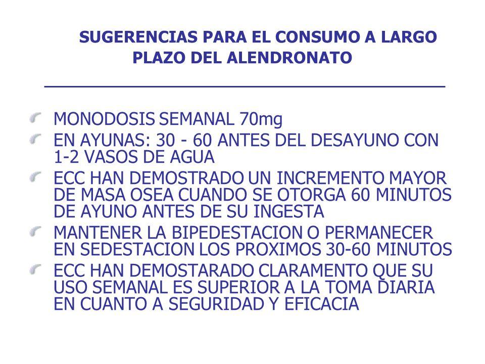 SUGERENCIAS PARA EL CONSUMO A LARGO PLAZO DEL ALENDRONATO