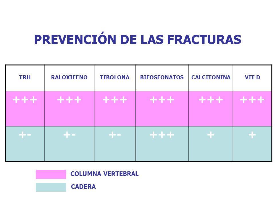 PREVENCIÓN DE LAS FRACTURAS