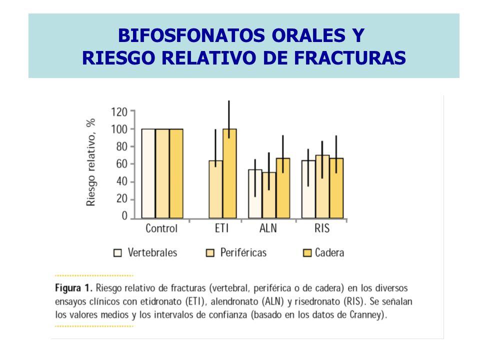 RIESGO RELATIVO DE FRACTURAS