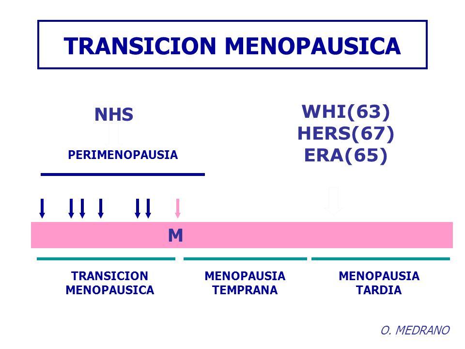 TRANSICION MENOPAUSICA