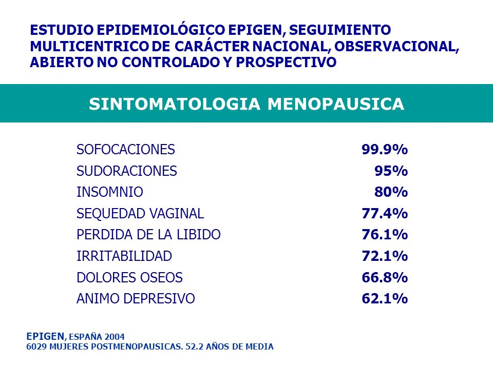 SINTOMATOLOGIA MENOPAUSICA