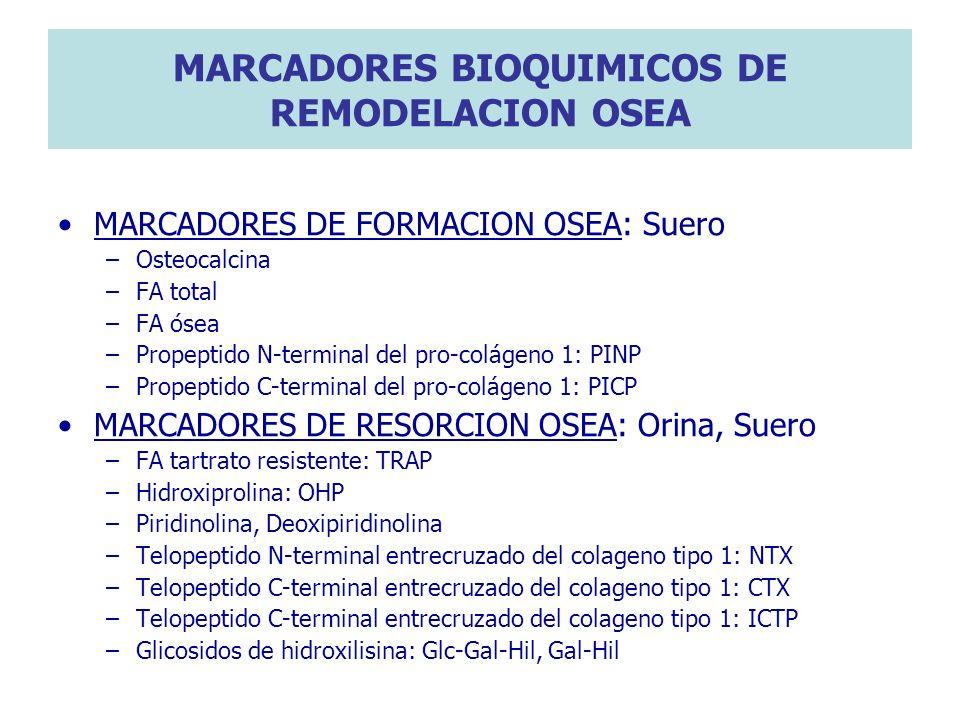 MARCADORES BIOQUIMICOS DE REMODELACION OSEA