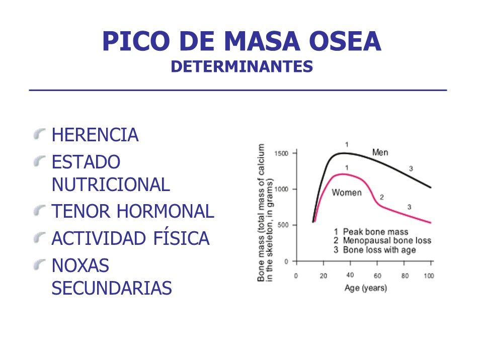 PICO DE MASA OSEA HERENCIA ESTADO NUTRICIONAL TENOR HORMONAL