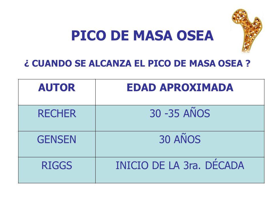 PICO DE MASA OSEA AUTOR EDAD APROXIMADA RECHER 30 -35 AÑOS GENSEN