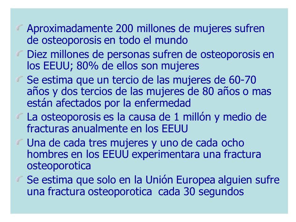Aproximadamente 200 millones de mujeres sufren de osteoporosis en todo el mundo