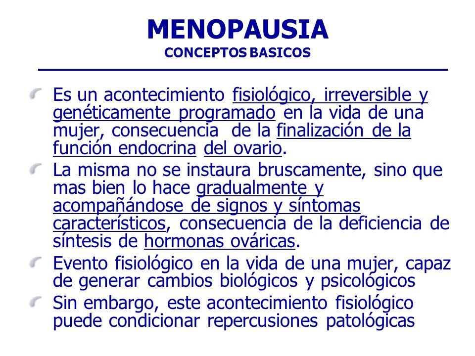 MENOPAUSIA CONCEPTOS BASICOS