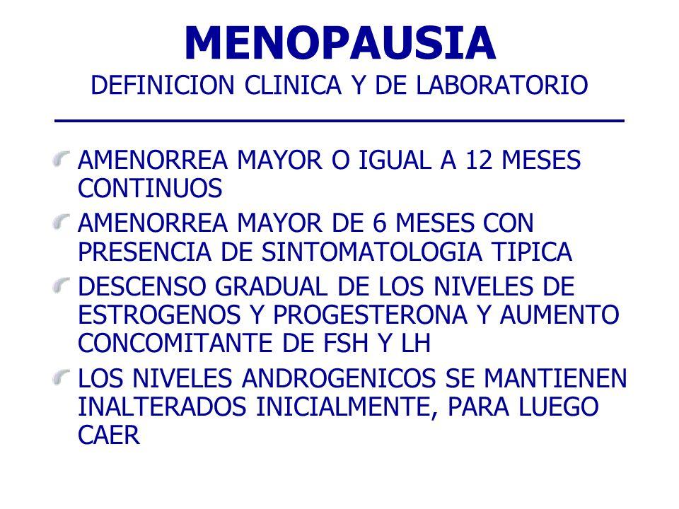 MENOPAUSIA DEFINICION CLINICA Y DE LABORATORIO