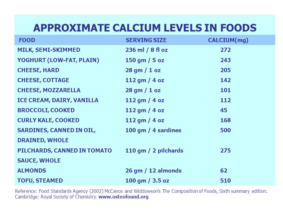 APPROXIMATE CALCIUM LEVELS IN FOODS
