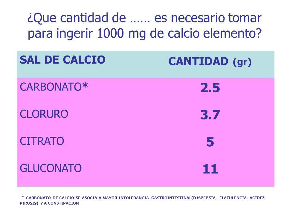 ¿Que cantidad de …… es necesario tomar para ingerir 1000 mg de calcio elemento