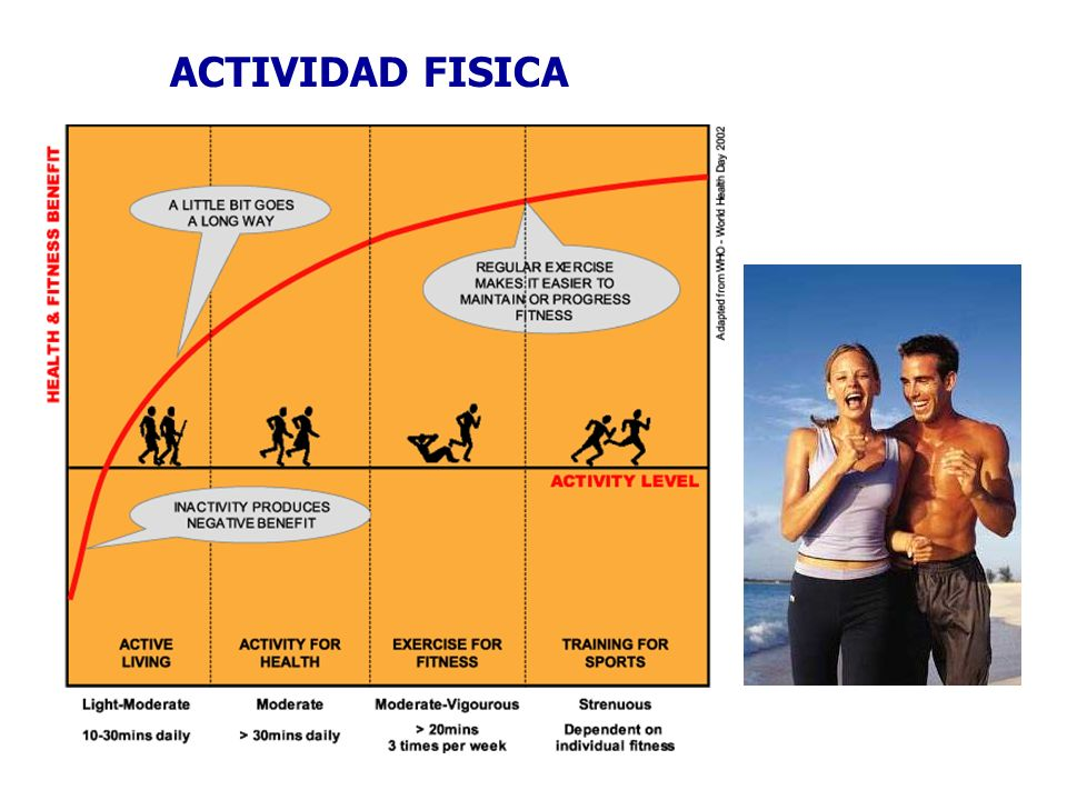 ACTIVIDAD FISICA