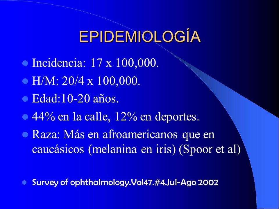EPIDEMIOLOGÍA Incidencia: 17 x 100,000. H/M: 20/4 x 100,000.