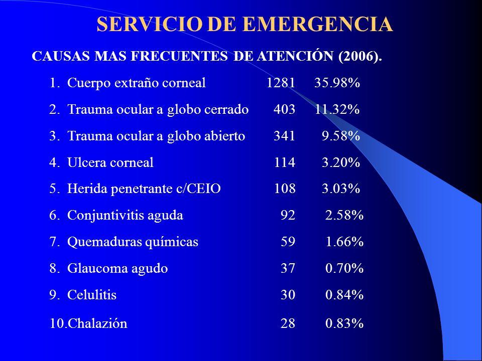 SERVICIO DE EMERGENCIA