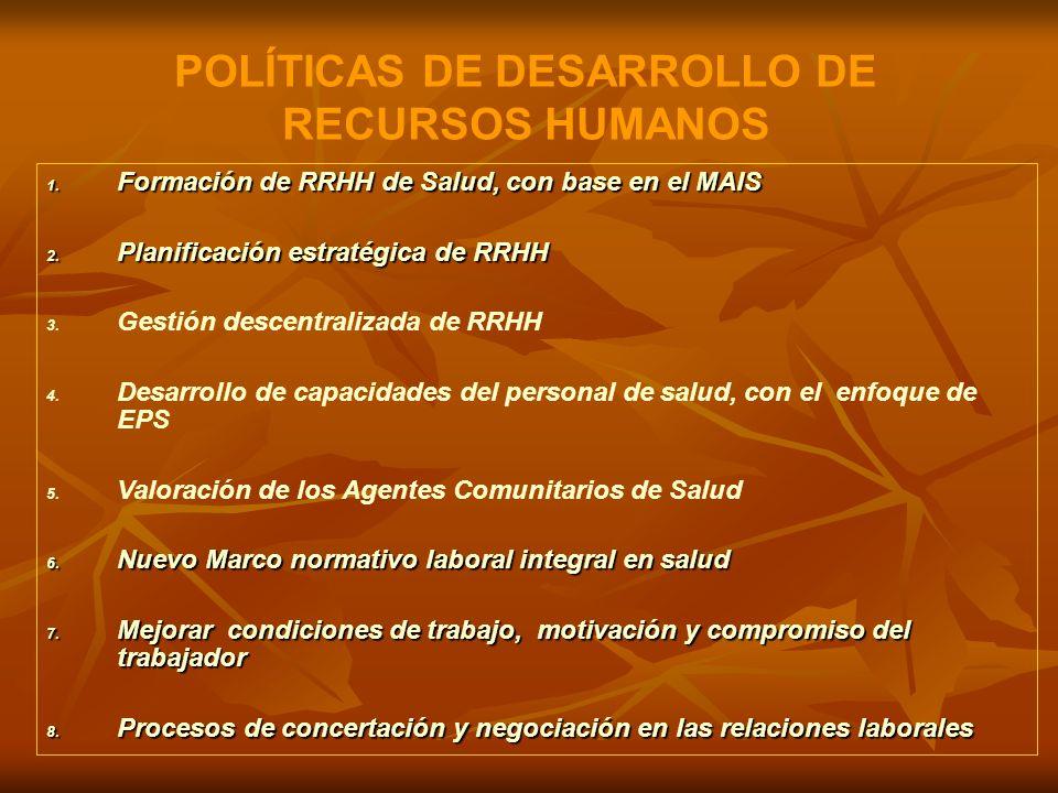 POLÍTICAS DE DESARROLLO DE RECURSOS HUMANOS