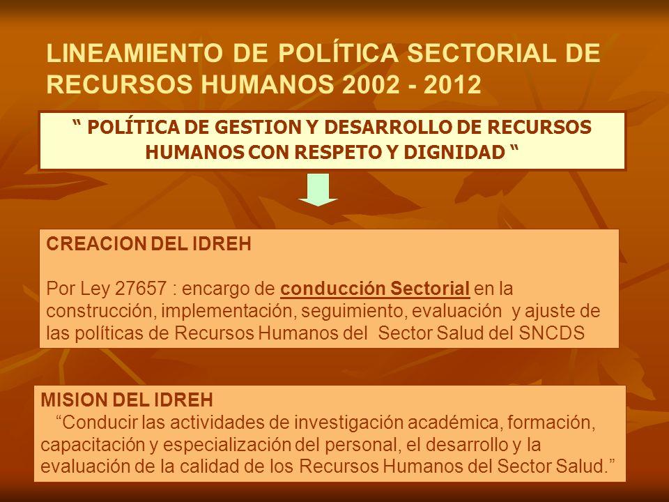 LINEAMIENTO DE POLÍTICA SECTORIAL DE RECURSOS HUMANOS 2002 - 2012