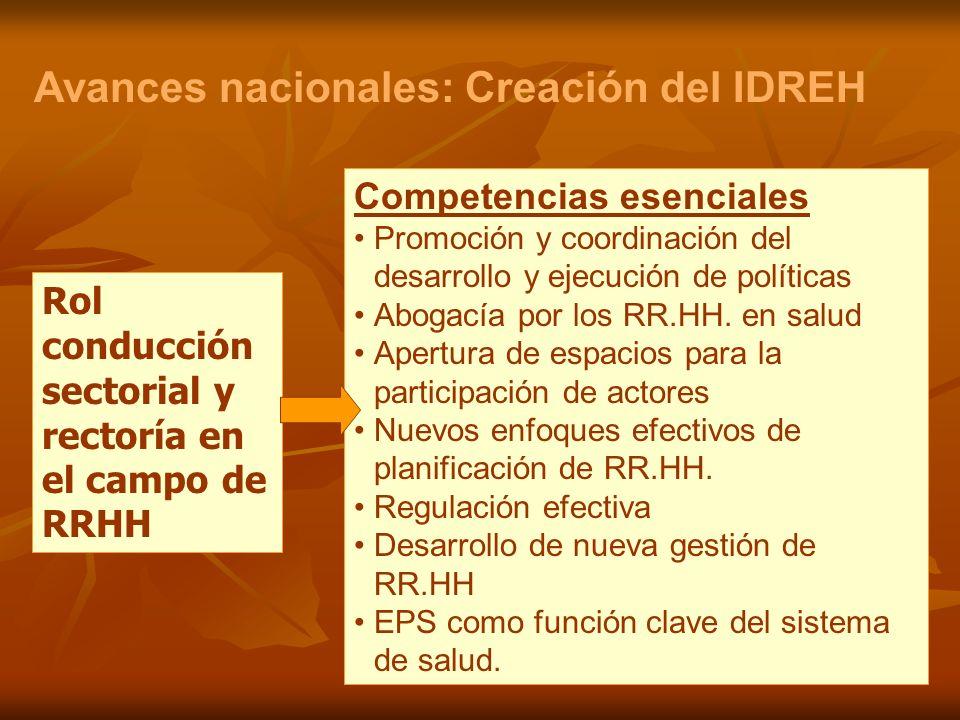 Avances nacionales: Creación del IDREH