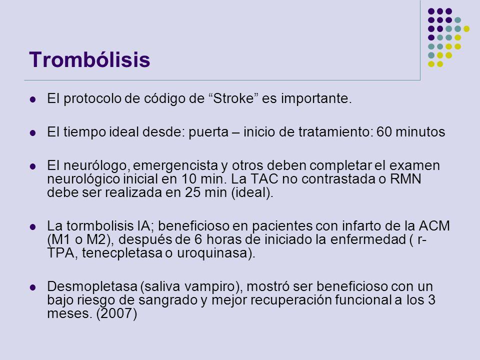 Trombólisis El protocolo de código de Stroke es importante.