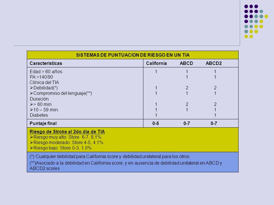 SISTEMAS DE PUNTUACION DE RIESGO EN UN TIA
