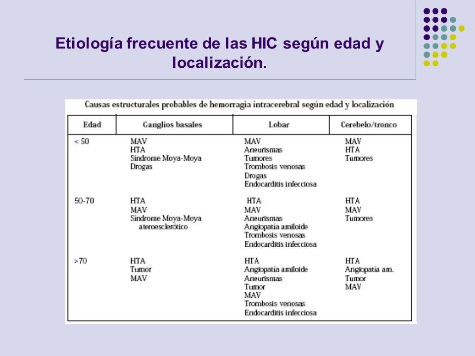 Etiología frecuente de las HIC según edad y localización.