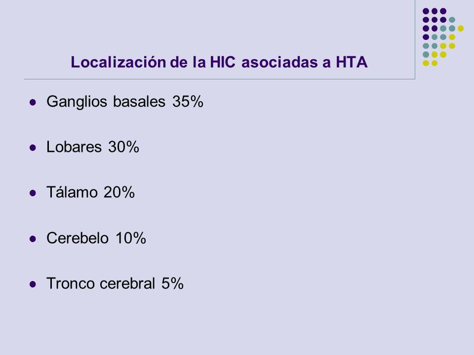 Localización de la HIC asociadas a HTA
