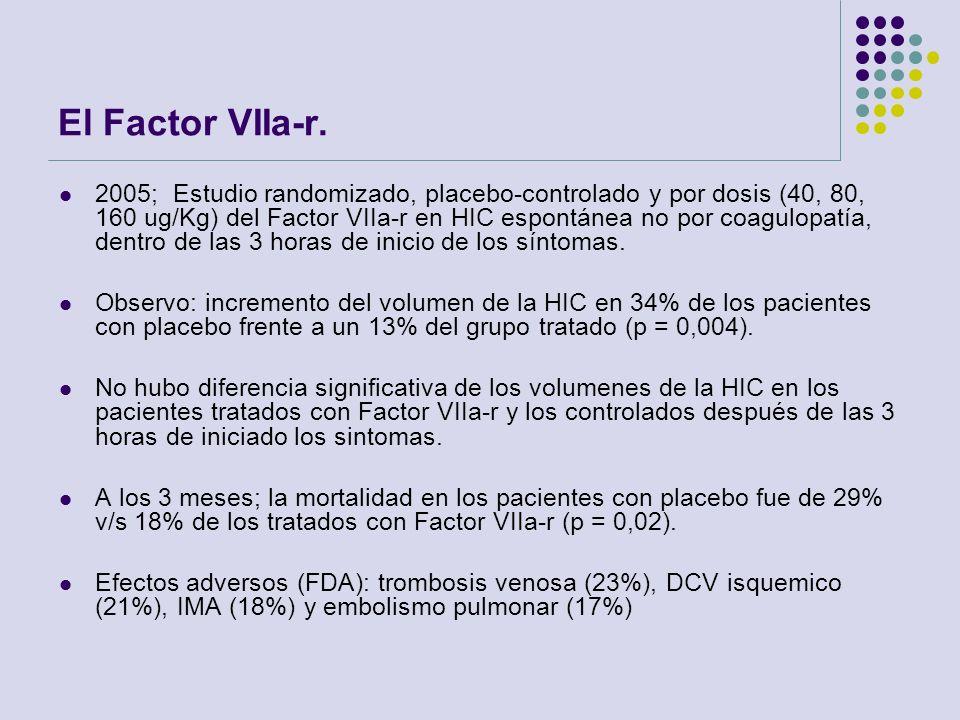 El Factor VIIa-r.