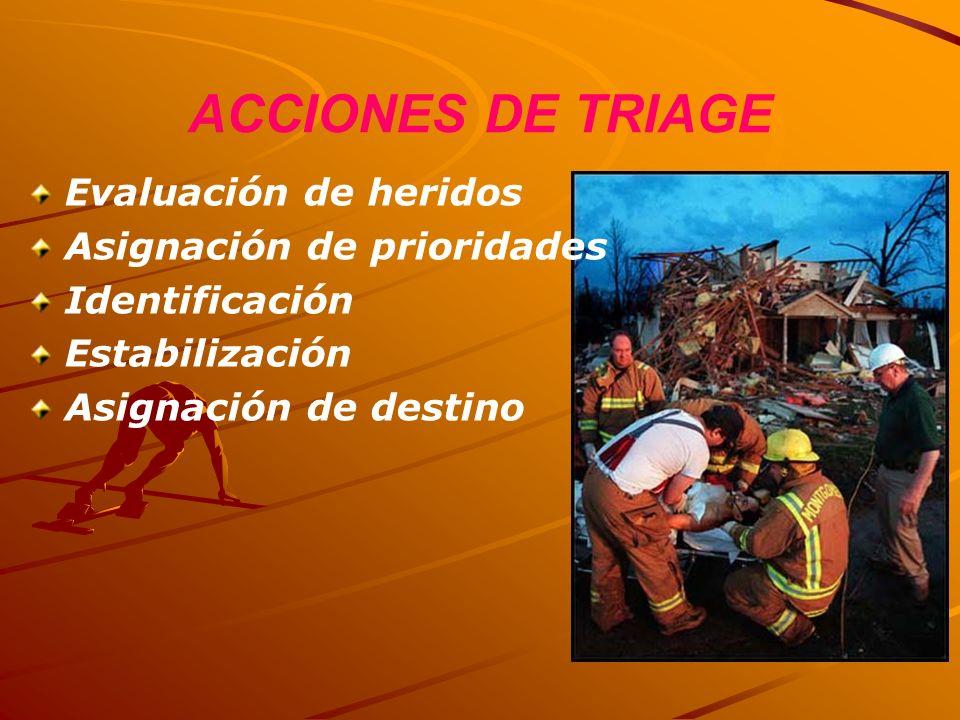 ACCIONES DE TRIAGE Evaluación de heridos Asignación de prioridades