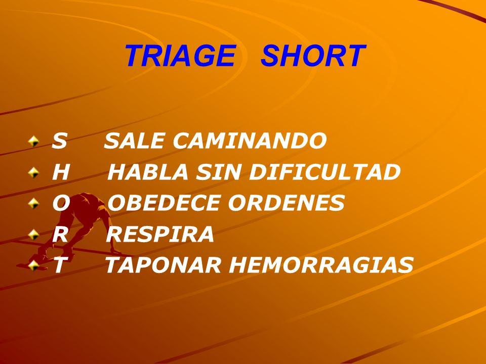 TRIAGE SHORT S SALE CAMINANDO H HABLA SIN DIFICULTAD O OBEDECE ORDENES