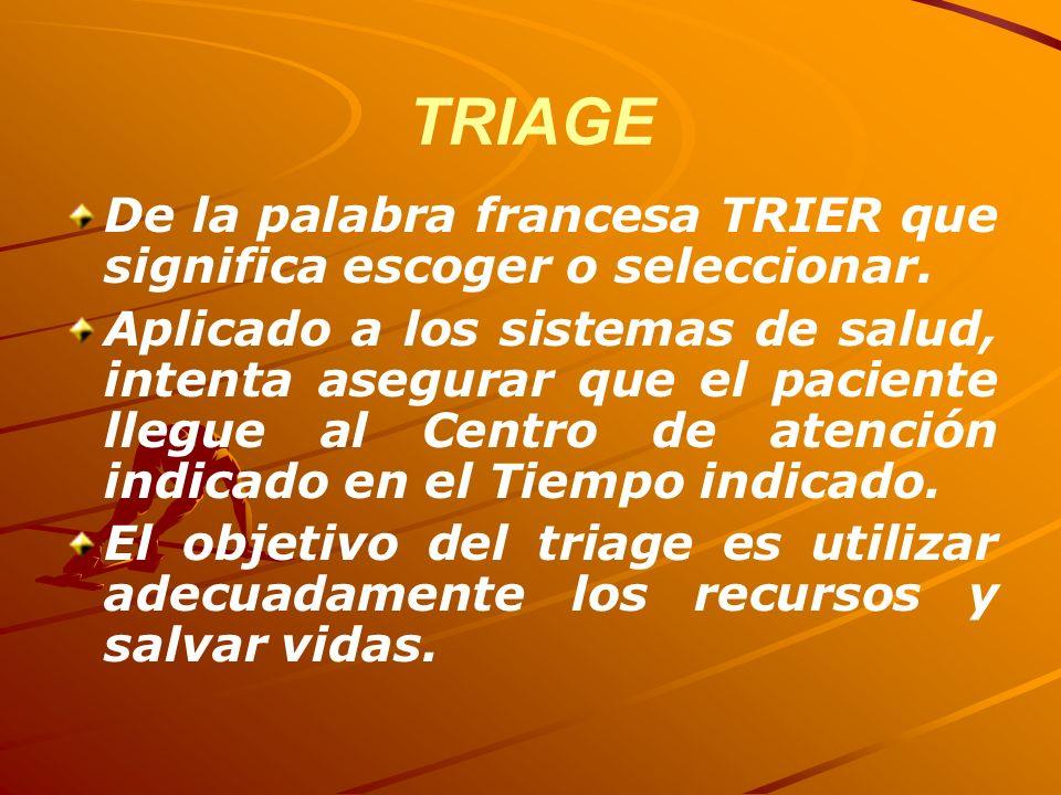 TRIAGE De la palabra francesa TRIER que significa escoger o seleccionar.