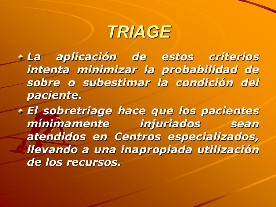 TRIAGE La aplicación de estos criterios intenta minimizar la probabilidad de sobre o subestimar la condición del paciente.