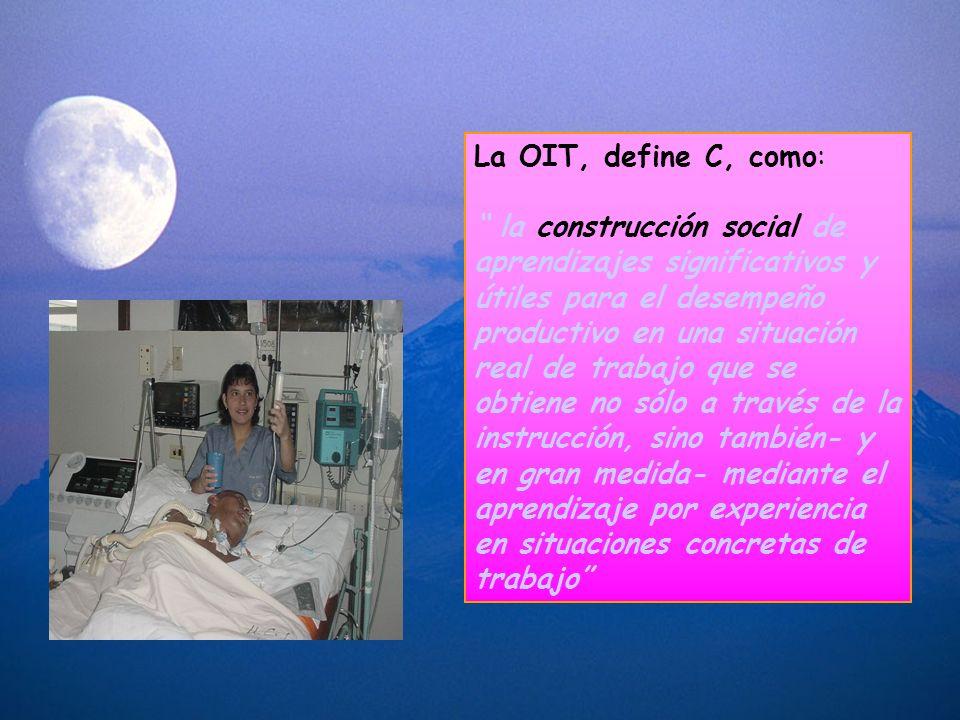 La OIT, define C, como: