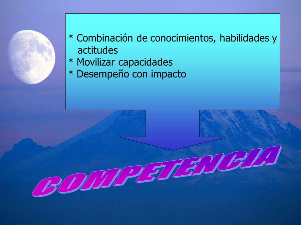 COMPETENCIA * Combinación de conocimientos, habilidades y actitudes