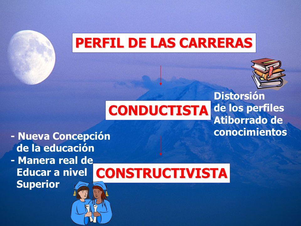 PERFIL DE LAS CARRERAS CONDUCTISTA CONSTRUCTIVISTA Distorsión