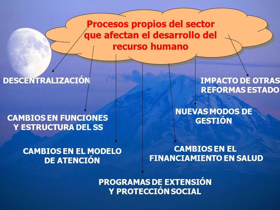 FINANCIAMIENTO EN SALUD PROGRAMAS DE EXTENSIÓN