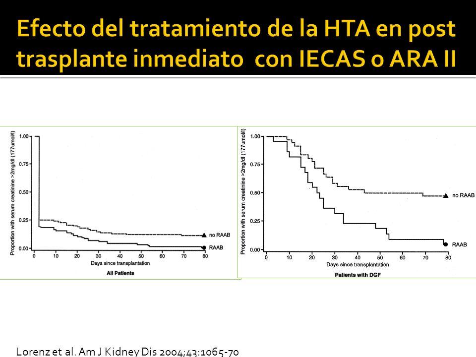 Efecto del tratamiento de la HTA en post trasplante inmediato con IECAS o ARA II