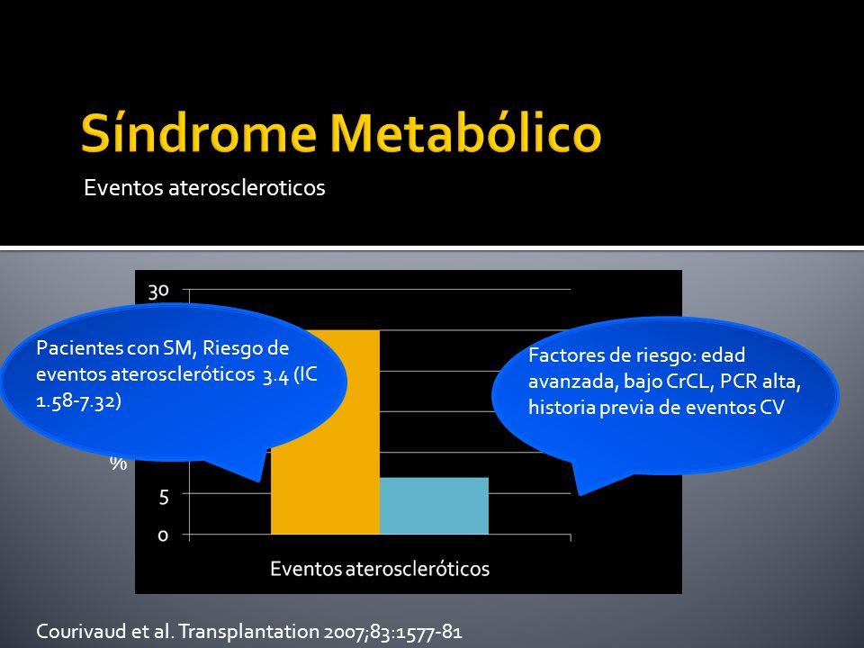 Síndrome Metabólico Eventos ateroscleroticos