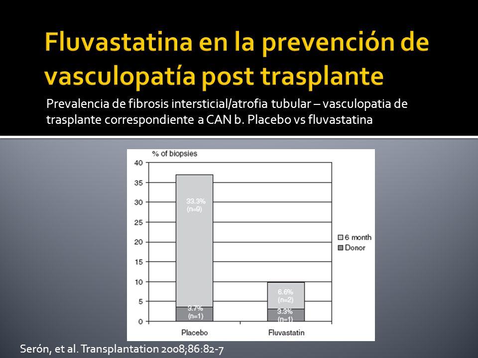 Fluvastatina en la prevención de vasculopatía post trasplante