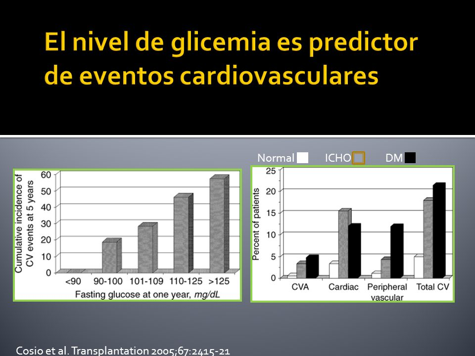 El nivel de glicemia es predictor de eventos cardiovasculares