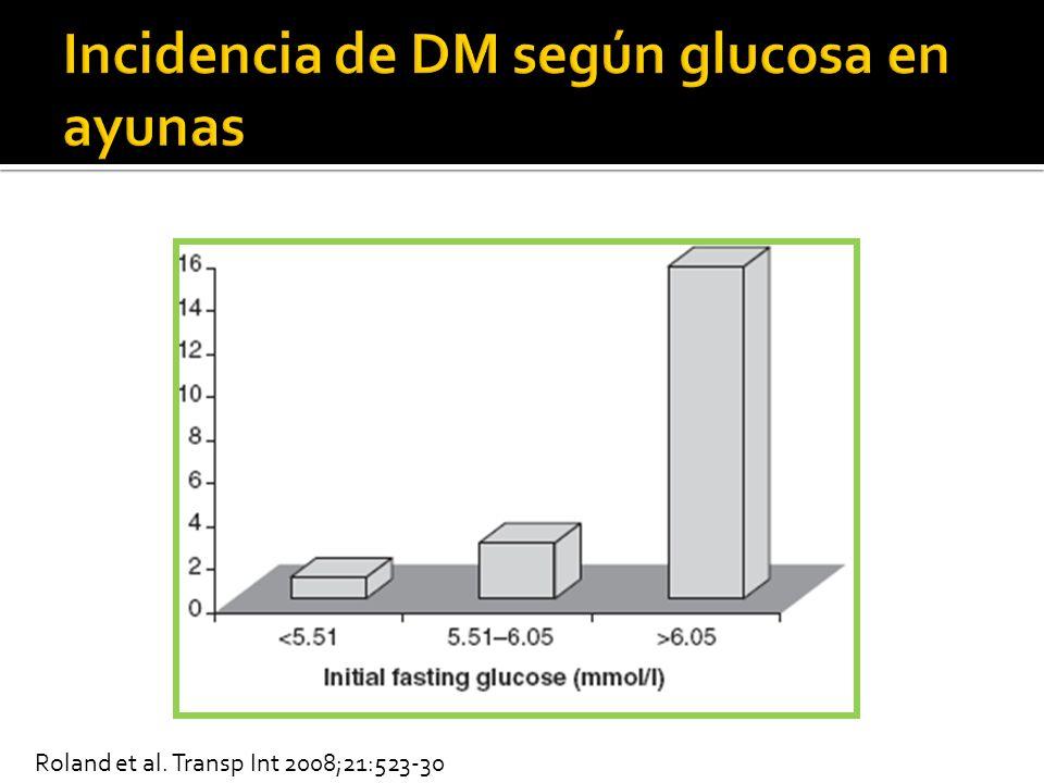 Incidencia de DM según glucosa en ayunas