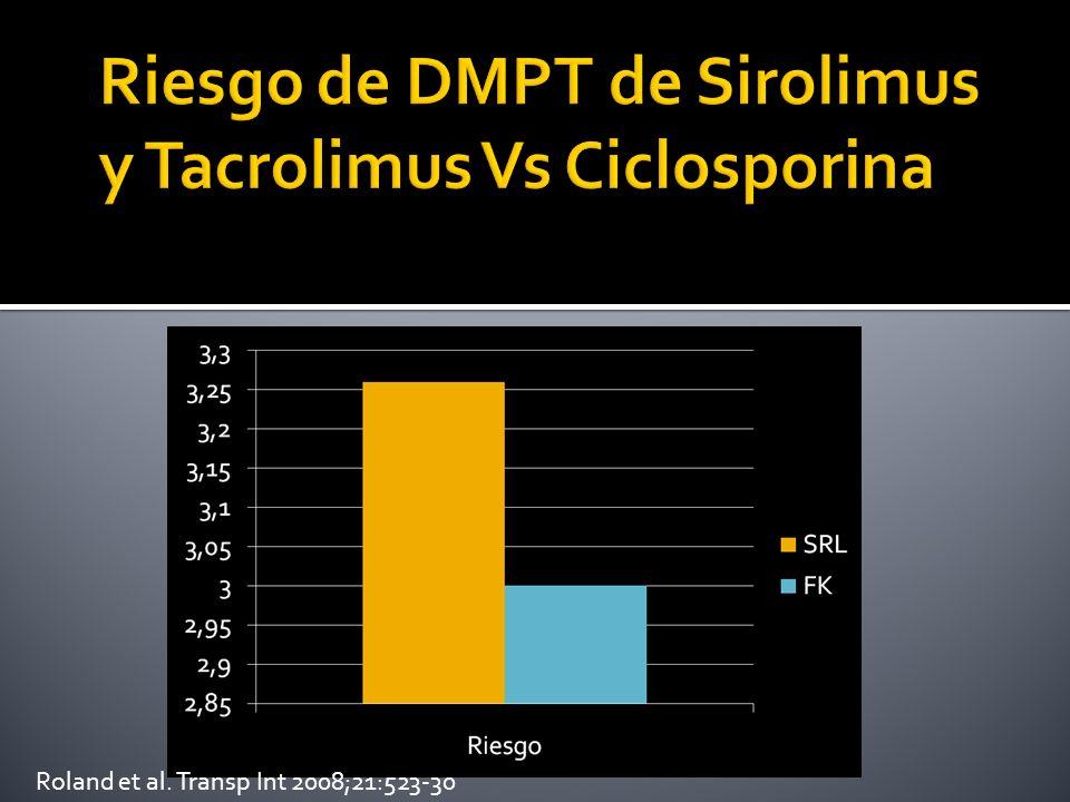 Riesgo de DMPT de Sirolimus y Tacrolimus Vs Ciclosporina