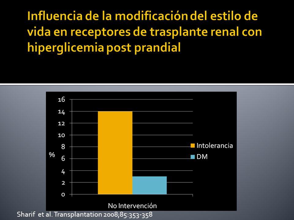 Influencia de la modificación del estilo de vida en receptores de trasplante renal con hiperglicemia post prandial
