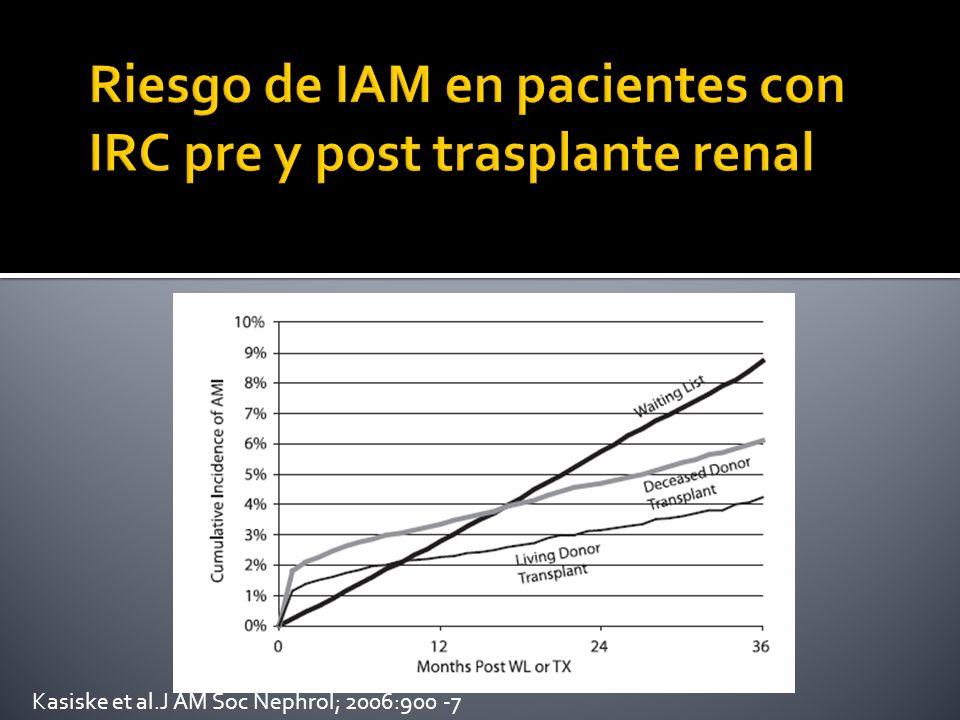Riesgo de IAM en pacientes con IRC pre y post trasplante renal