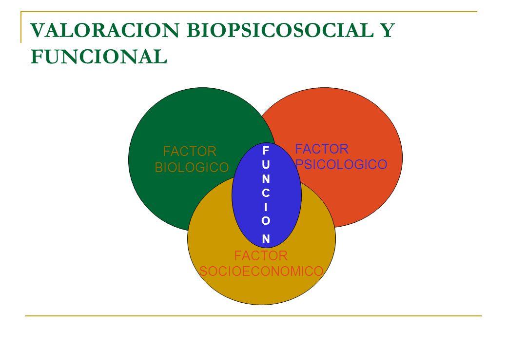 VALORACION BIOPSICOSOCIAL Y FUNCIONAL