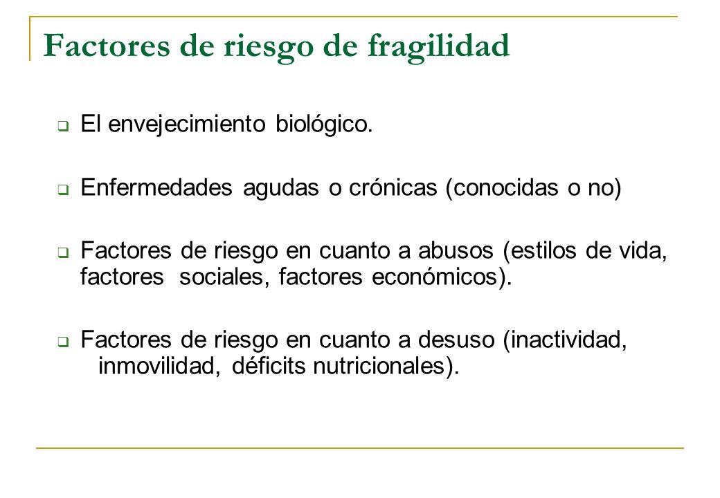 Factores de riesgo de fragilidad