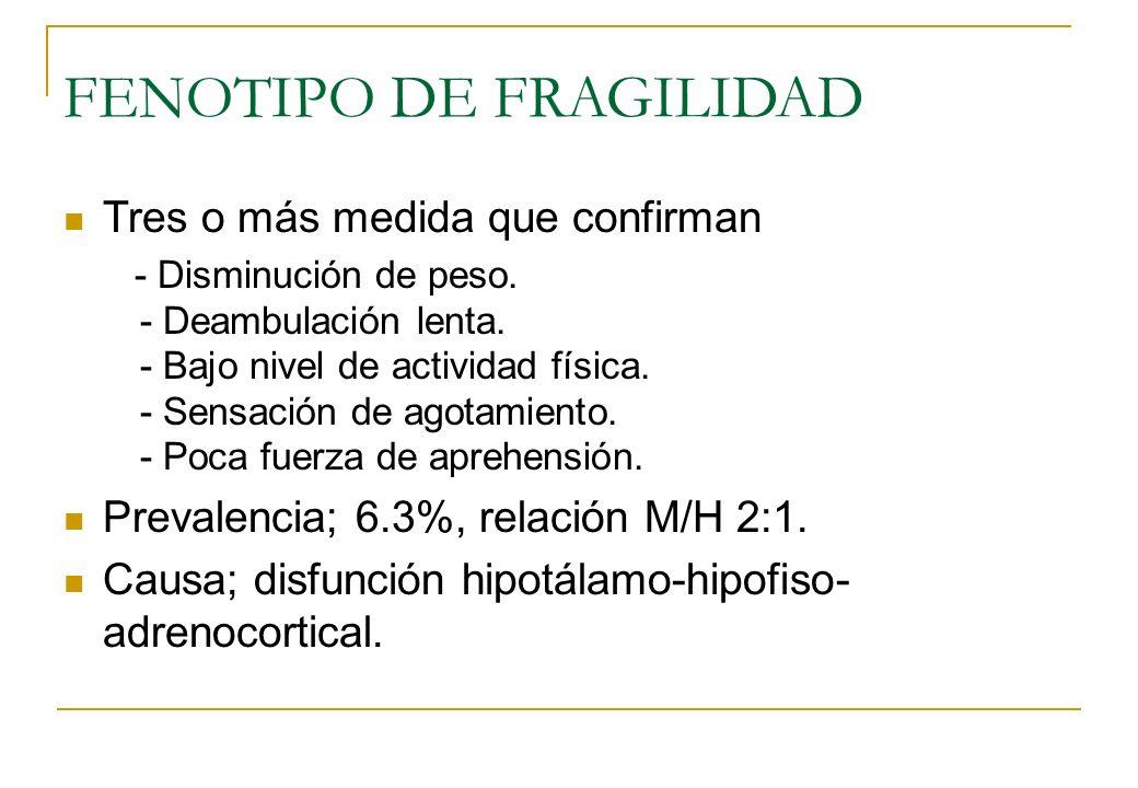 FENOTIPO DE FRAGILIDAD