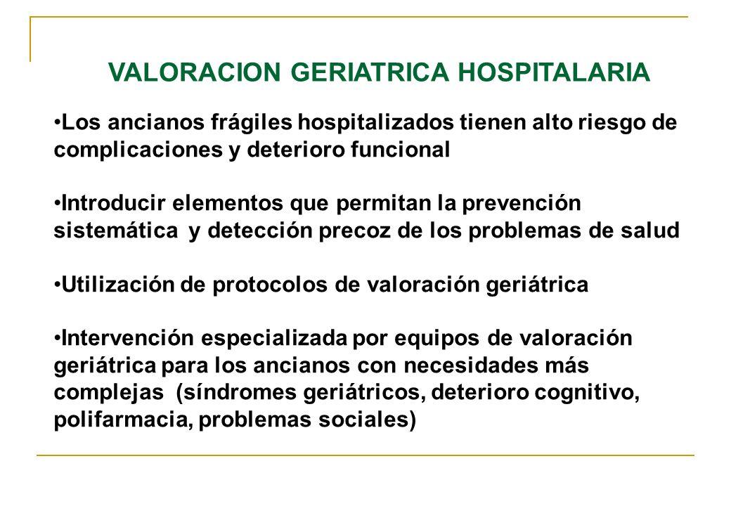 VALORACION GERIATRICA HOSPITALARIA