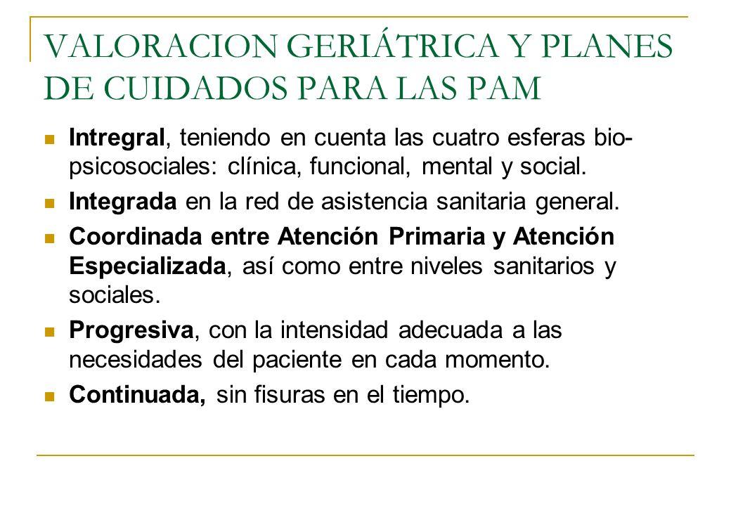 VALORACION GERIÁTRICA Y PLANES DE CUIDADOS PARA LAS PAM