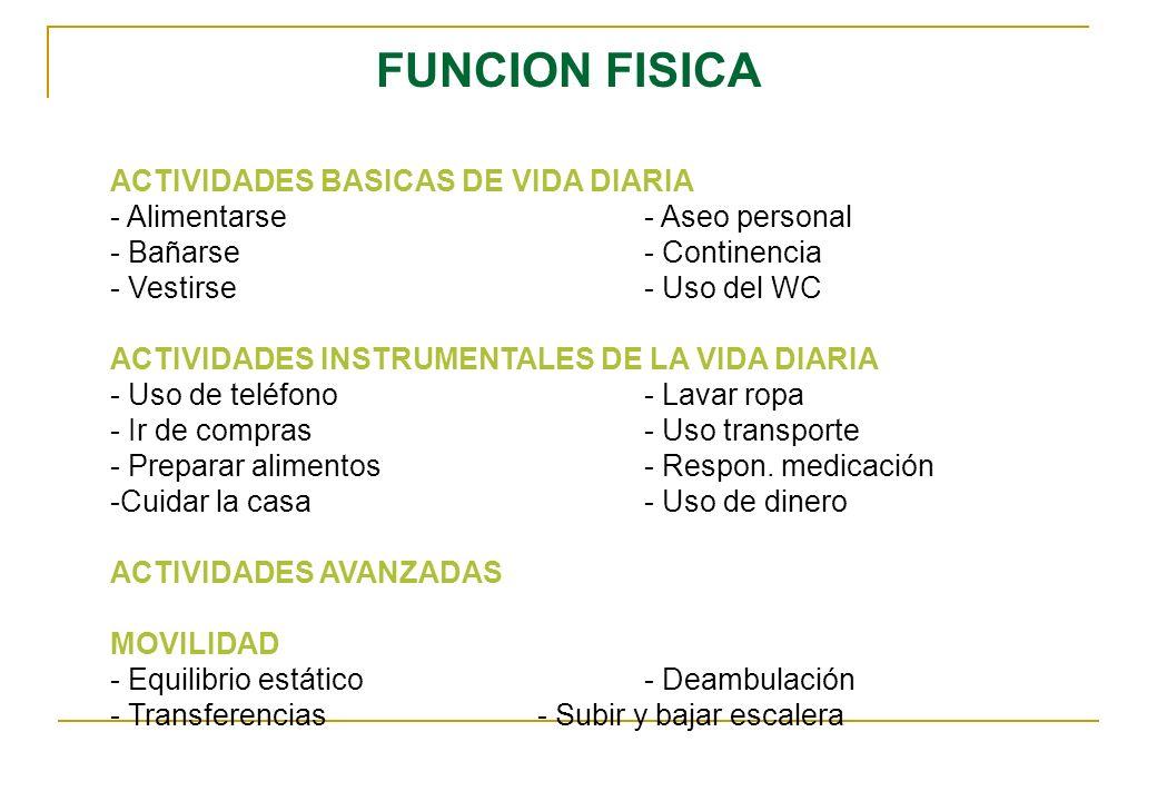 FUNCION FISICA ACTIVIDADES BASICAS DE VIDA DIARIA