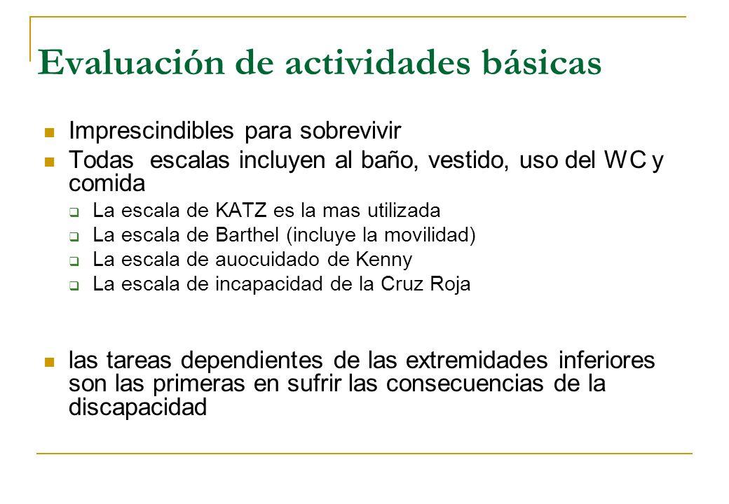 Evaluación de actividades básicas