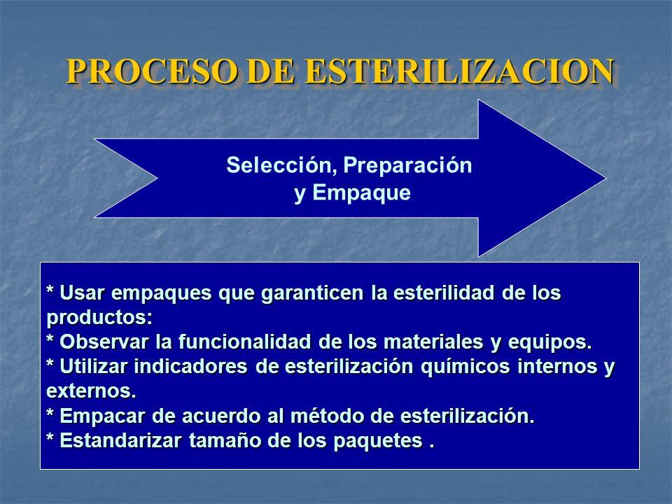 PROCESO DE ESTERILIZACION Selección, Preparación