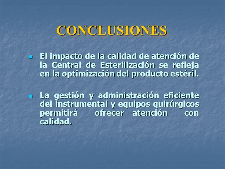 CONCLUSIONESEl impacto de la calidad de atención de la Central de Esterilización se refleja en la optimización del producto estéril.